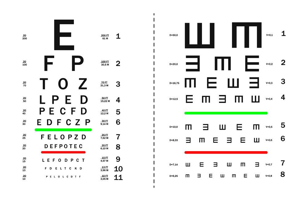 test-de-agudeza-visual